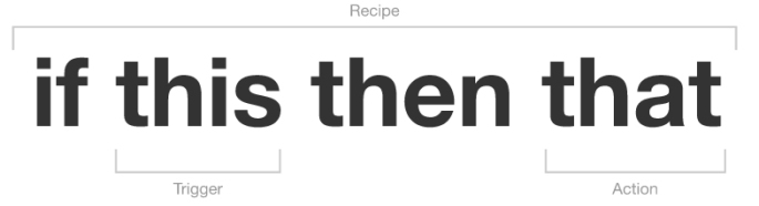 If-this-then-that-logo